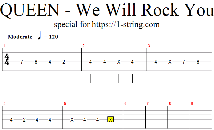 we will rock you one string guitar tabs